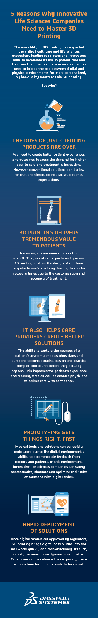 Listicle - 5 Reasons Why Innovative Life Sciences Companies Need  to Master 3D Printing - Mobile