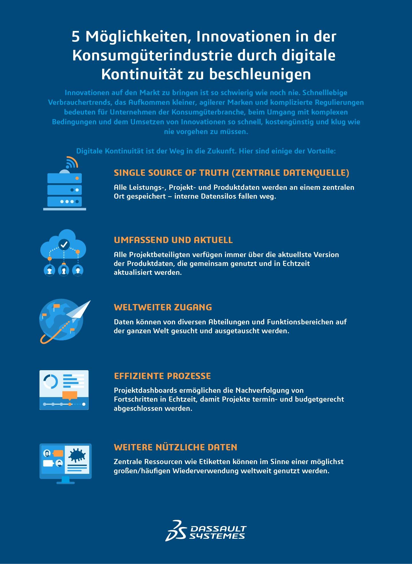 Digitale Kontinuität für Großkonzerne > 5 Möglichkeiten zur Beschleunigung von Innovationen > Dassault Systèmes®