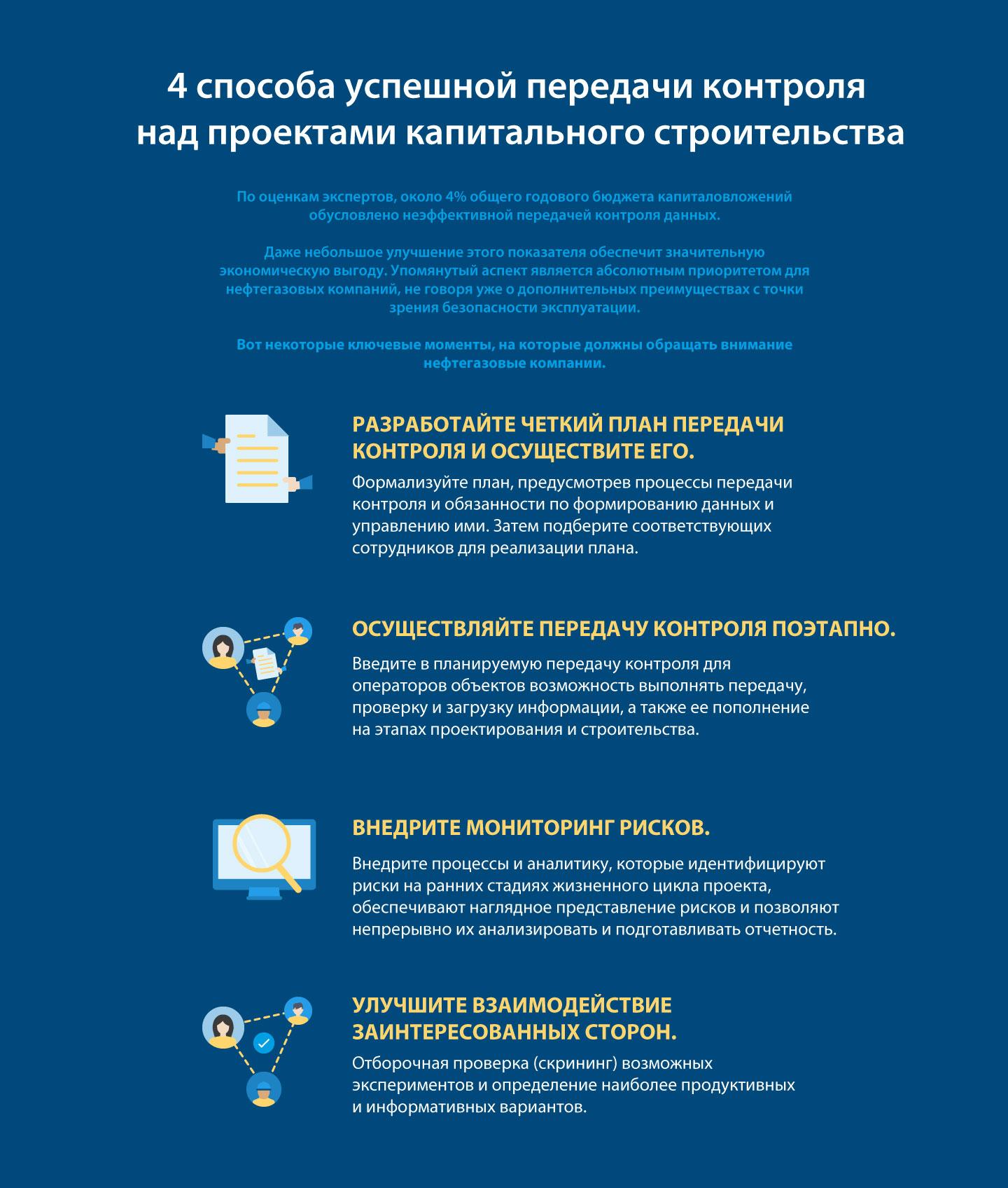 Цифровая трансформация > 4способа успешной передачи контроля капитальных проектов > Dassault Systèmes®