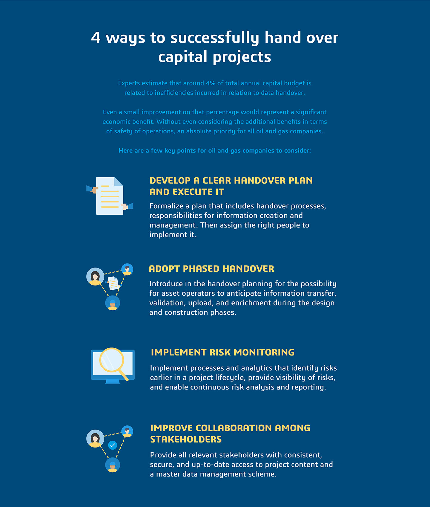 Digital transformation > 4 Ways to Successfully Handover Capital Projects > Dassault Systèmes®
