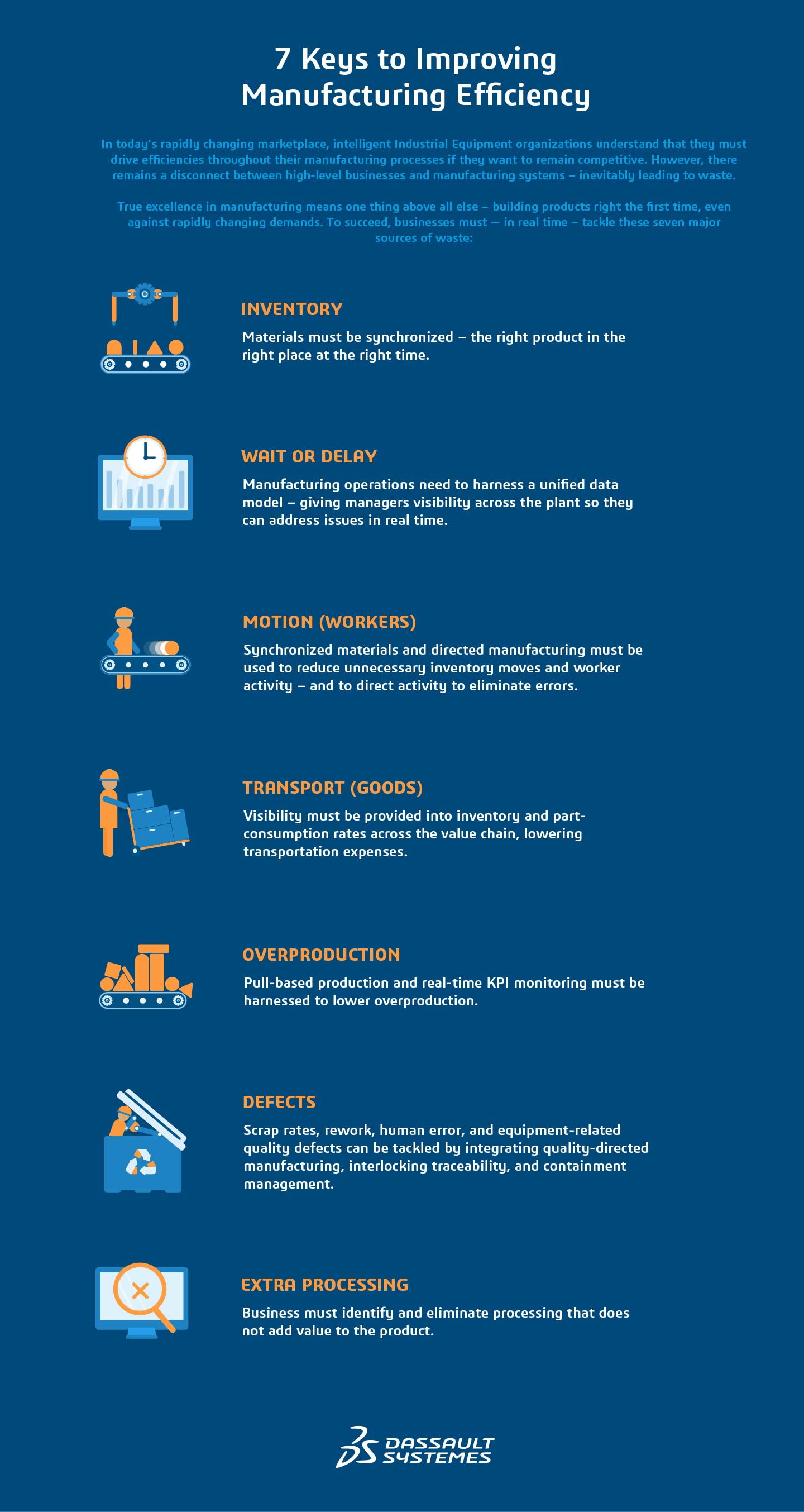 7 keys to improving manufacturing efficiency  > Industrial Equipment > Dassault Systèmes®