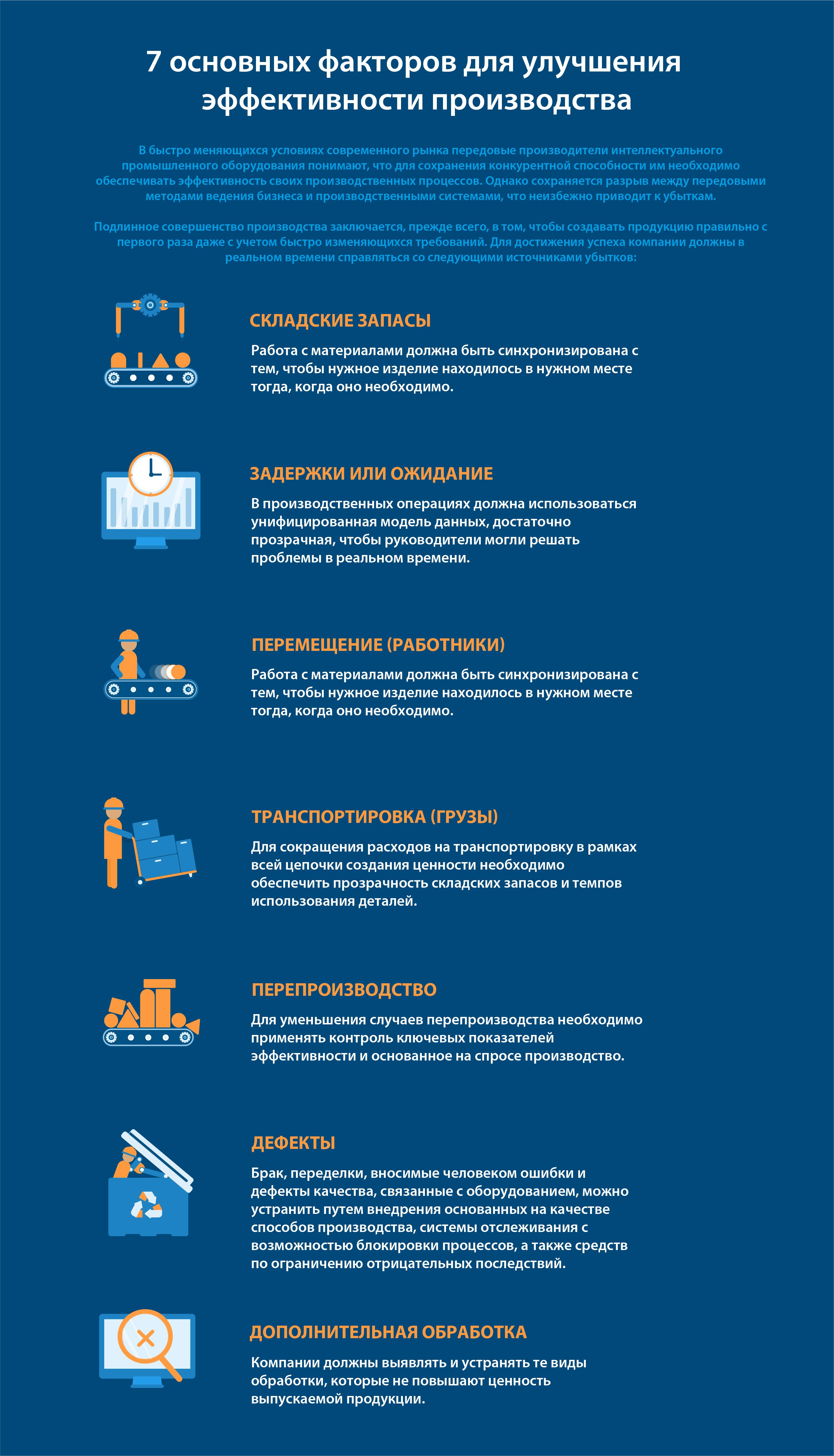 7основных способов повысить производственную эффективность> Машиностроение> DassaultSystèmes®