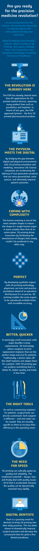 Digitalization > Precision medicine revolution > Dassault Systèmes®