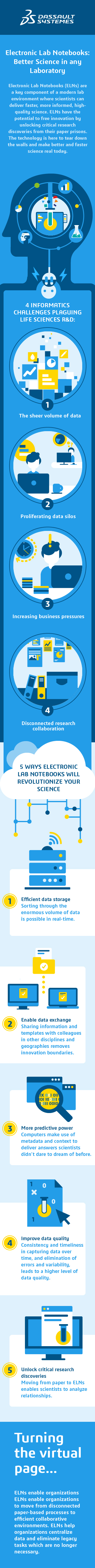 Electronic Lab Notebooks > Better science in any laboratory > Dassault Systèmes®