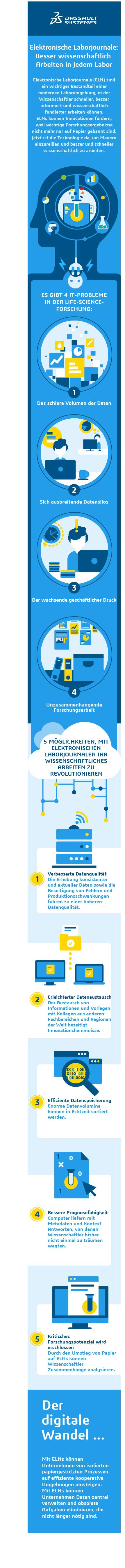 Elektronische Laborjournale > Besser wissenschaftlich Arbeiten in jedem Labor > Dassault Systèmes®