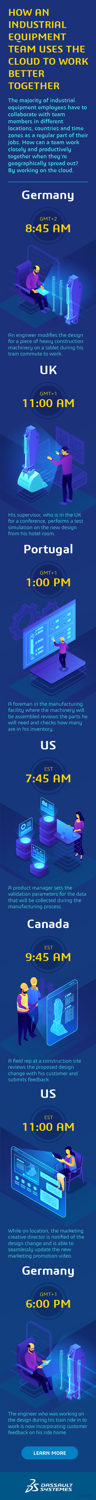 Cloud Collaboration for Manufacturers > Industrial Equipment Teamwork > Dassault Systèmes®