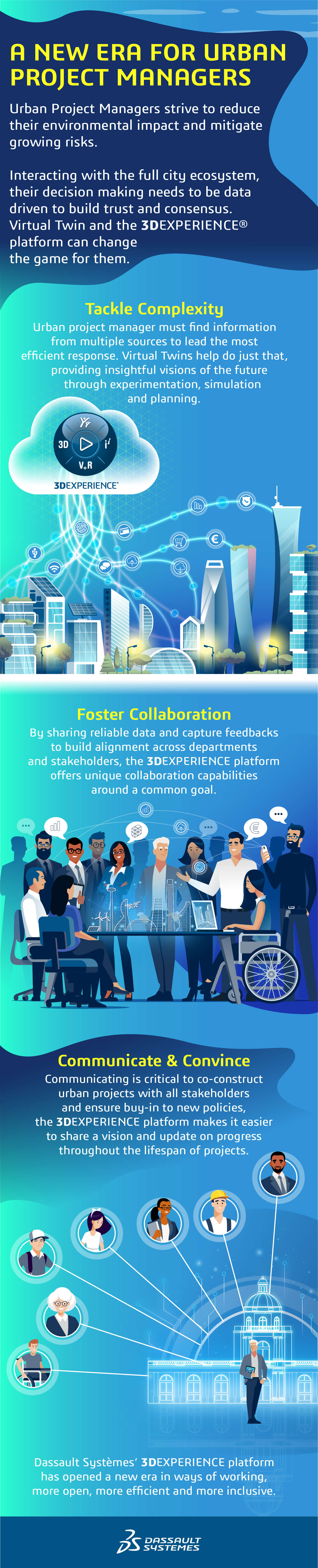 Building a better and sustainable life  >  Infography > Dassault Systèmes®