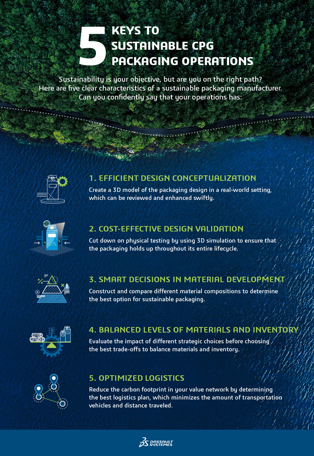 Sustainable CPG Packaging > The 5 Keys to Sustainability > Dassault Systèmes®