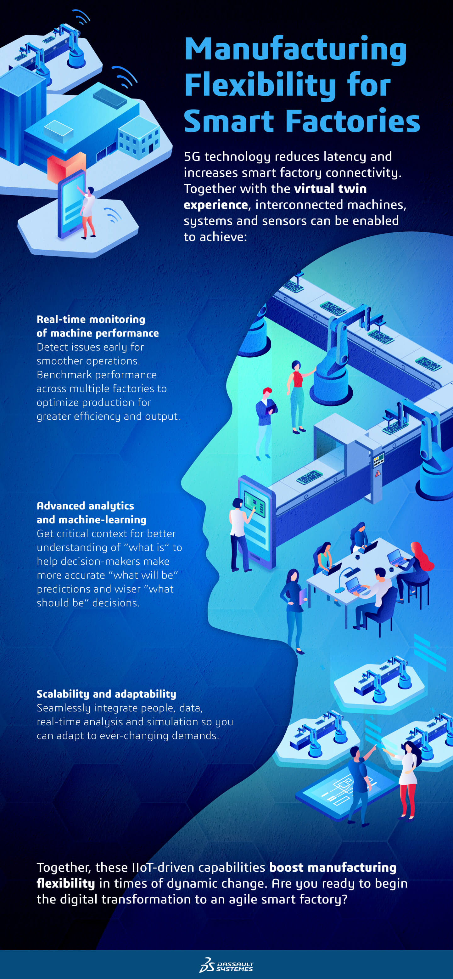 Agile Manufacturing > Manufacturing Flexibility for Smart Factories > Dassault Systèmes®