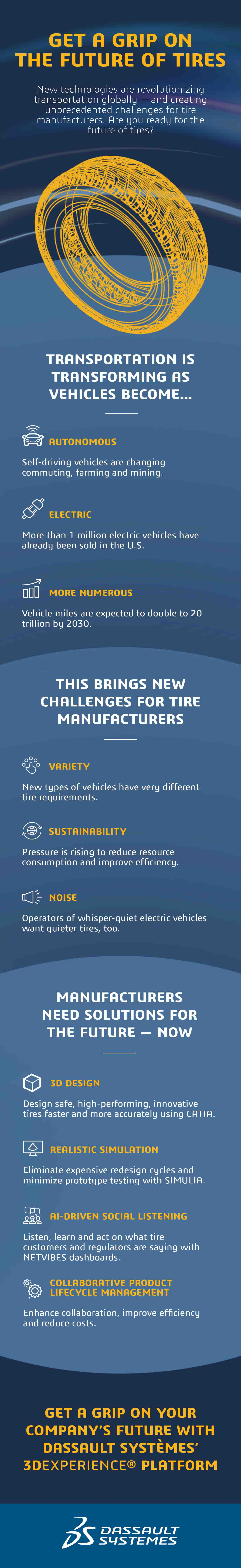 Get a Grip on the Future of Tire Manufacturing Infographic Mobile > Story > Dassault Systèmes®