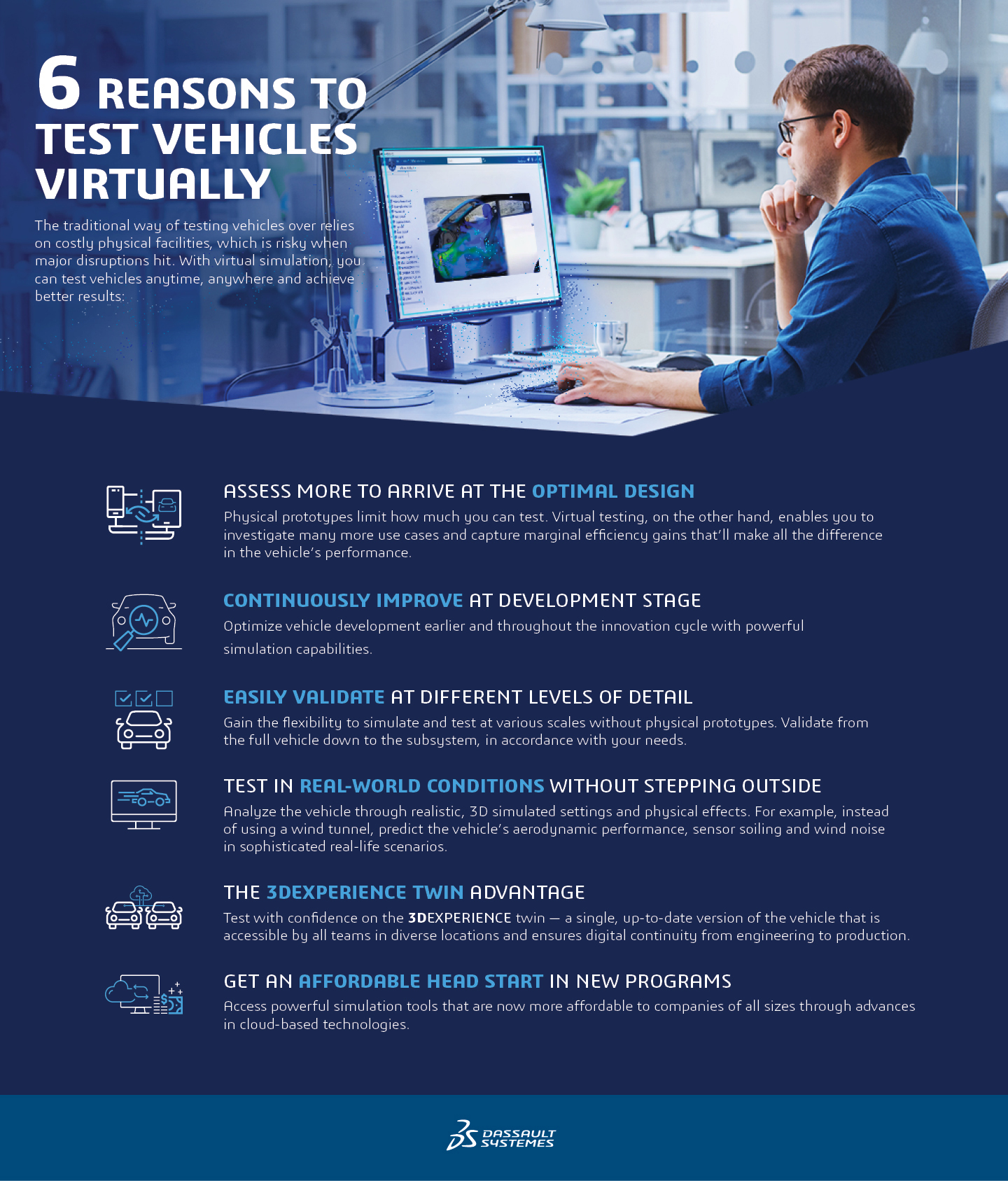 6 Ways to Test Vehicles Virtually Listicle > Desktop Image > Dassault Systèmes