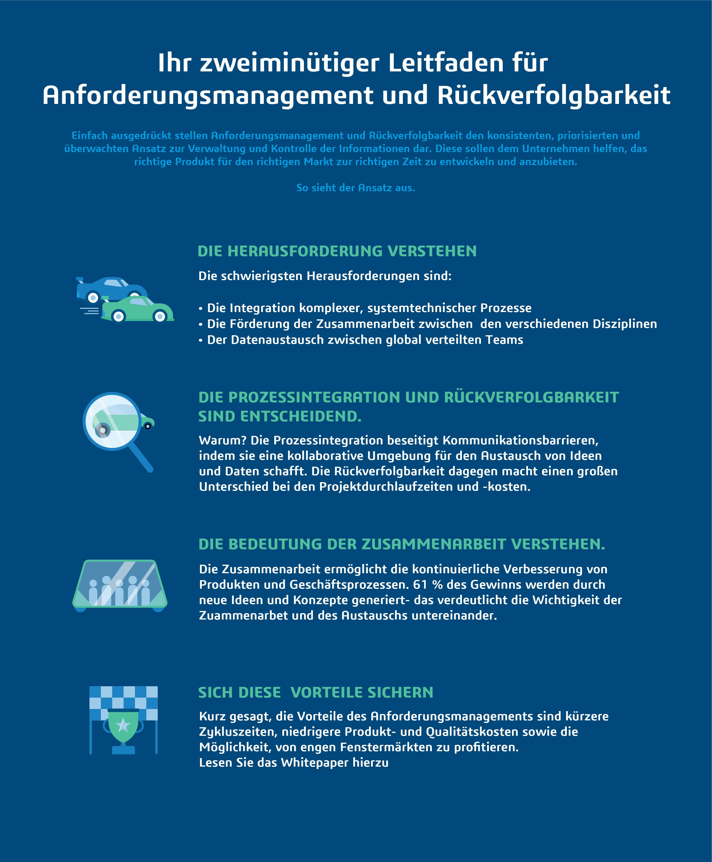 Upgradeable electric autonomous vehicles > Requirements management and traceability > Dassault Systèmes®