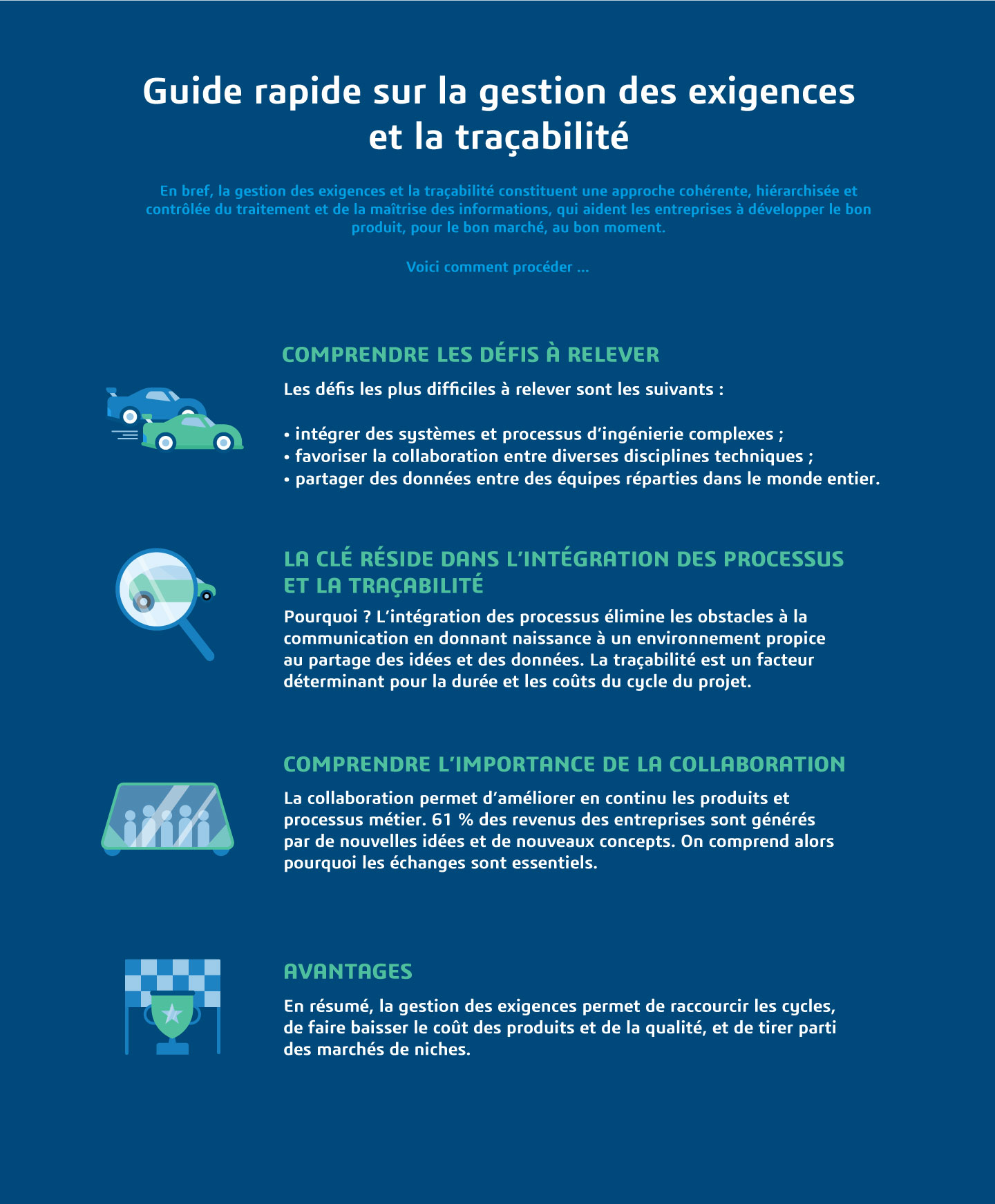 Upgradeable electric autonomous vehicles > Requirements management and traceability > Dassault Systèmes®