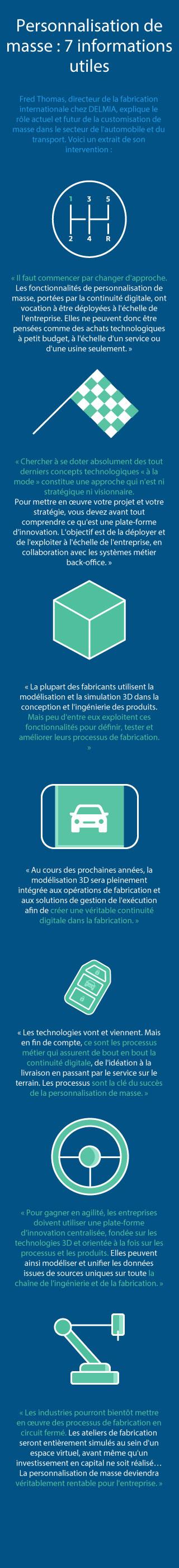 Personnalisation de masse > 7 facteurs clés pour réussir la personnalisation de masse > Dassault Systèmes Personnalisation de masse > Vers un processus de fabrication plus Lean > Dassault Systèmes®
