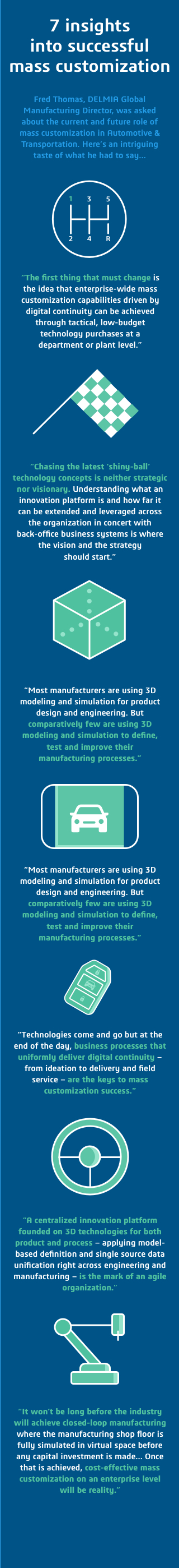 Mass customization > 7 insights into successful mass customization > Dassault SystèmesMass customization > The Journey to Leaner Manufacturing > Dassault Systèmes®